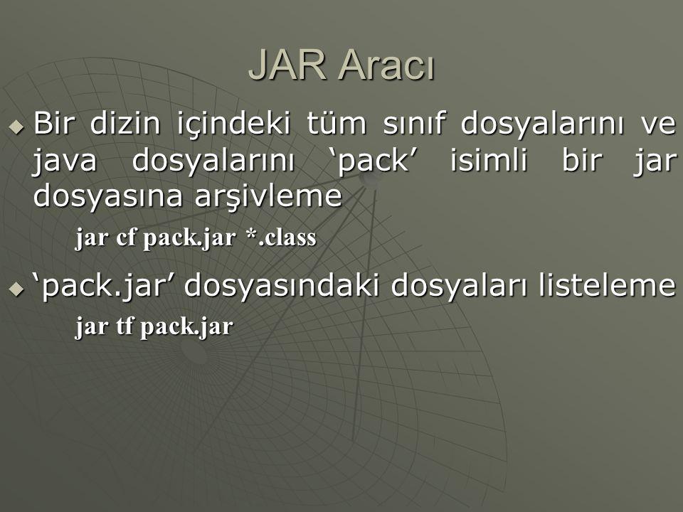 JAR Aracı SeçenekAçıklama c Yeni arşiv oluşturur t Arşivin içerik tablosunu listeler x İsimleri verilen dosyaları arşivden çıkarır v Standard hata üze