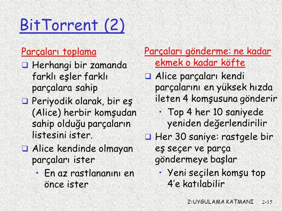 2:UYGULAMA KATMANI2-15 BitTorrent (2) Parçaları toplama  Herhangi bir zamanda farklı eşler farklı parçalara sahip  Periyodik olarak, bir eş (Alice) herbir komşudan sahip olduğu parçaların listesini ister.