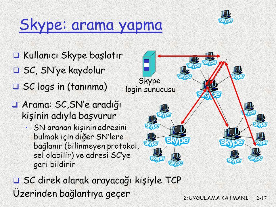 2:UYGULAMA KATMANI2-17 Skype: arama yapma  Kullanıcı Skype başlatır Skype login sunucusu  SC, SN'ye kaydolur  SC logs in (tanınma)  Arama: SC,SN'e aradığı kişinin adıyla başvurur SN aranan kişinin adresini bulmak için diğer SN'lere bağlanır (bilinmeyen protokol, sel olabilir) ve adresi SC'ye geri bildirir  SC direk olarak arayacağı kişiyle TCP Üzerinden bağlantıya geçer