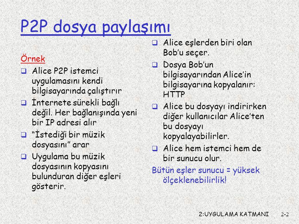 2:UYGULAMA KATMANI2-2 P2P dosya paylaşımı Örnek  Alice P2P istemci uygulamasını kendi bilgisayarında çalıştırır  İnternete sürekli bağlı değil. Her