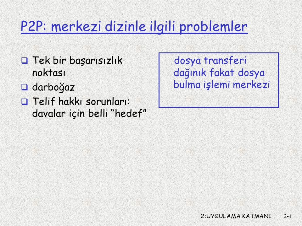 """2:UYGULAMA KATMANI2-4 P2P: merkezi dizinle ilgili problemler  Tek bir başarısızlık noktası  darboğaz  Telif hakkı sorunları: davalar için belli """"he"""