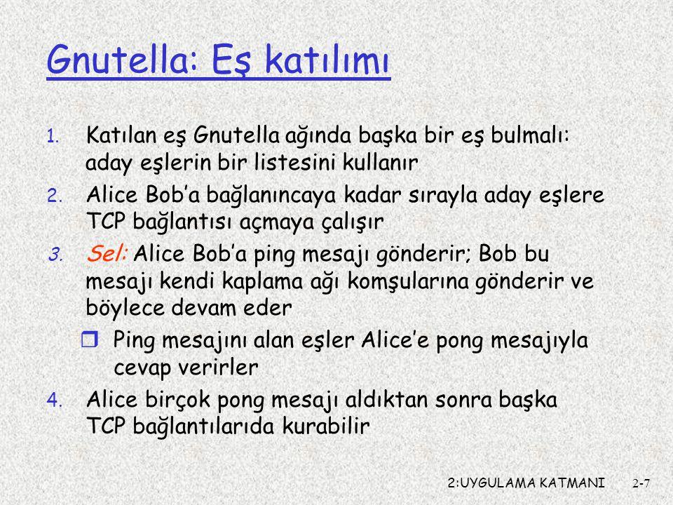 2:UYGULAMA KATMANI2-7 Gnutella: Eş katılımı 1. Katılan eş Gnutella ağında başka bir eş bulmalı: aday eşlerin bir listesini kullanır 2. Alice Bob'a bağ
