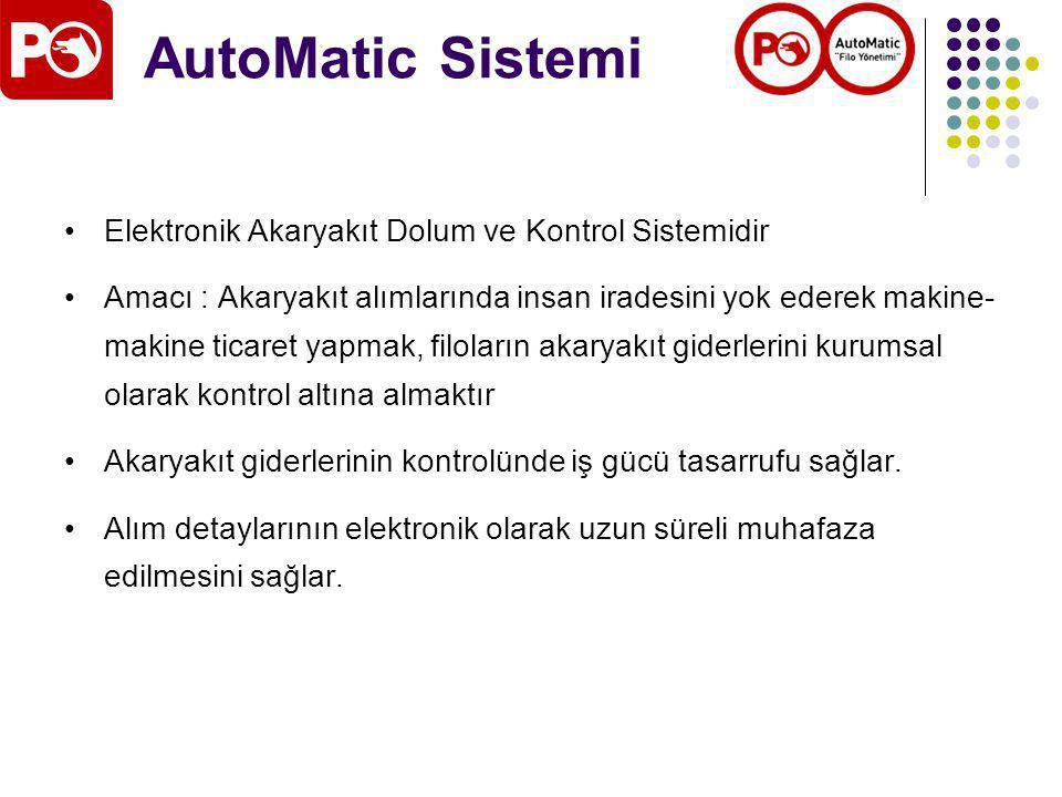 AutoMatic Sistemi Elektronik Akaryakıt Dolum ve Kontrol Sistemidir Amacı : Akaryakıt alımlarında insan iradesini yok ederek makine- makine ticaret yapmak, filoların akaryakıt giderlerini kurumsal olarak kontrol altına almaktır Akaryakıt giderlerinin kontrolünde iş gücü tasarrufu sağlar.