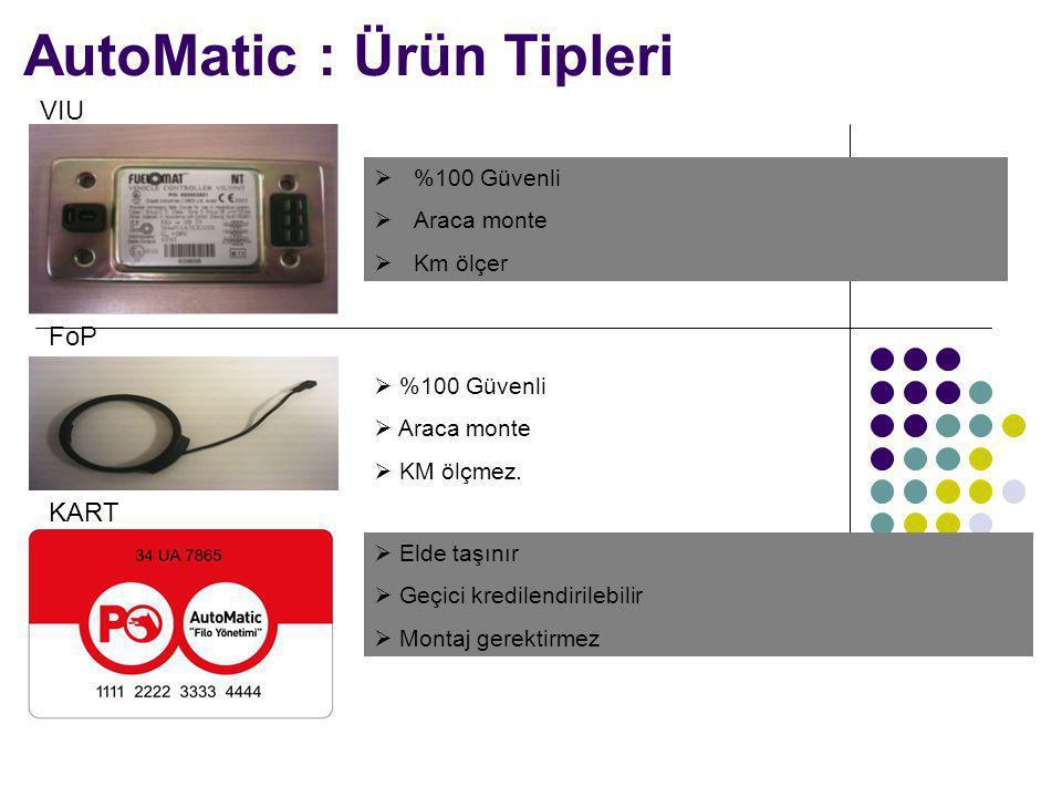 AutoMatic : Ürün Tipleri VIU  %100 Güvenli  Araca monte  Km ölçer FoP  %100 Güvenli  Araca monte  KM ölçmez.