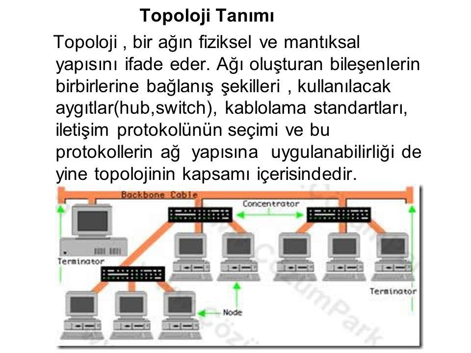 Topoloji Tanımı Topoloji, bir ağın fiziksel ve mantıksal yapısını ifade eder. Ağı oluşturan bileşenlerin birbirlerine bağlanış şekilleri, kullanılacak