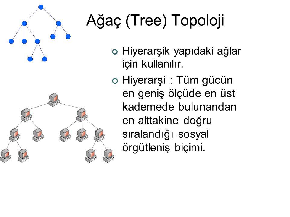 Ağaç (Tree) Topoloji Hiyerarşik yapıdaki ağlar için kullanılır. Hiyerarşi : Tüm gücün en geniş ölçüde en üst kademede bulunandan en alttakine doğru sı