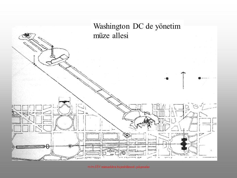 mim384 mimarlıkta biçimbilimsel çalışmalar Washington DC de yönetim müze allesi