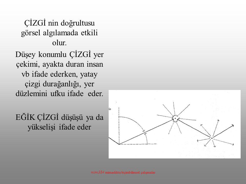 mim384 mimarlıkta biçimbilimsel çalışmalar ÇİZGİ nin doğrultusu görsel algılamada etkili olur. Düşey konumlu ÇİZGİ yer çekimi, ayakta duran insan vb i
