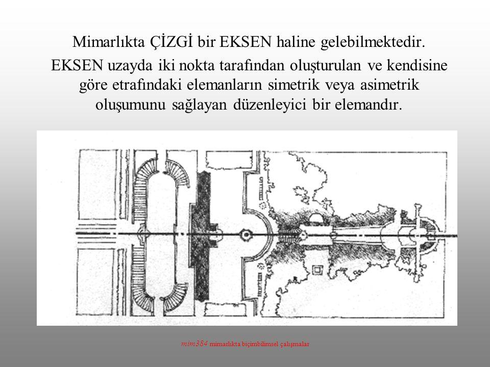mim384 mimarlıkta biçimbilimsel çalışmalar Mimarlıkta ÇİZGİ bir EKSEN haline gelebilmektedir. EKSEN uzayda iki nokta tarafından oluşturulan ve kendisi