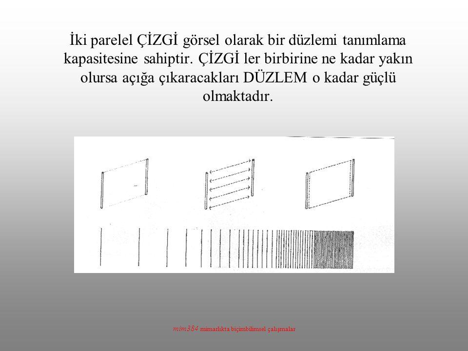 mim384 mimarlıkta biçimbilimsel çalışmalar İki parelel ÇİZGİ görsel olarak bir düzlemi tanımlama kapasitesine sahiptir. ÇİZGİ ler birbirine ne kadar y