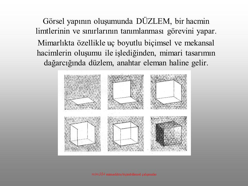 mim384 mimarlıkta biçimbilimsel çalışmalar Görsel yapının oluşumunda DÜZLEM, bir hacmin limtlerinin ve sınırlarının tanımlanması görevini yapar. Mimar