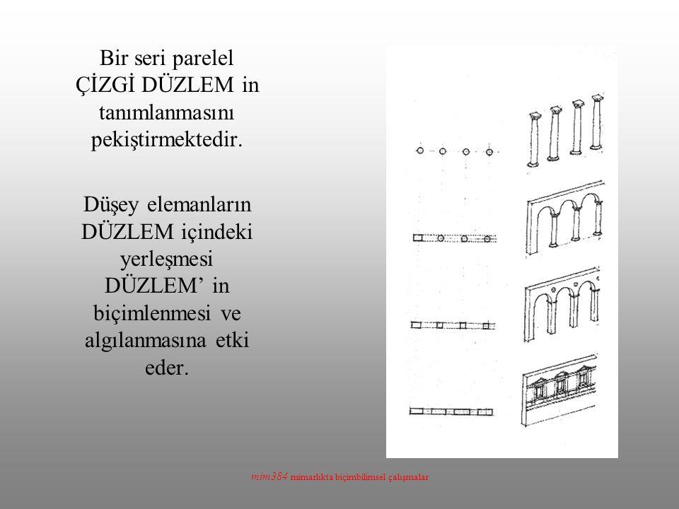 mim384 mimarlıkta biçimbilimsel çalışmalar Bir seri parelel ÇİZGİ DÜZLEM in tanımlanmasını pekiştirmektedir. Düşey elemanların DÜZLEM içindeki yerleşm