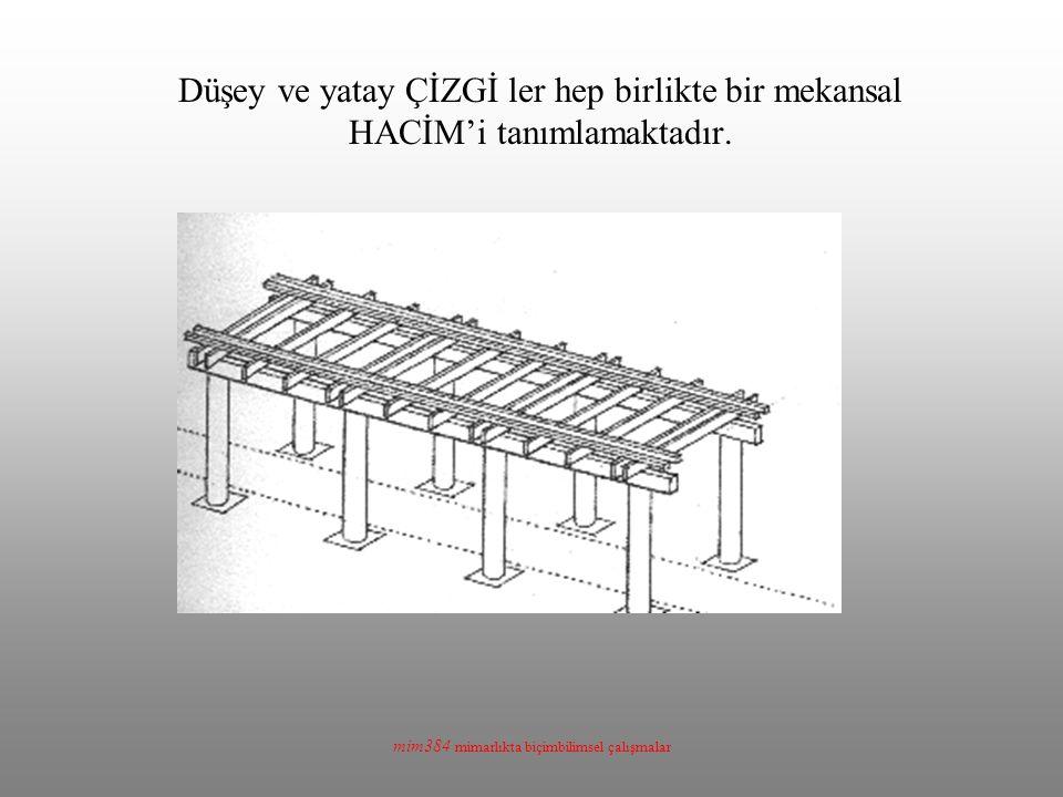 mim384 mimarlıkta biçimbilimsel çalışmalar Düşey ve yatay ÇİZGİ ler hep birlikte bir mekansal HACİM'i tanımlamaktadır.