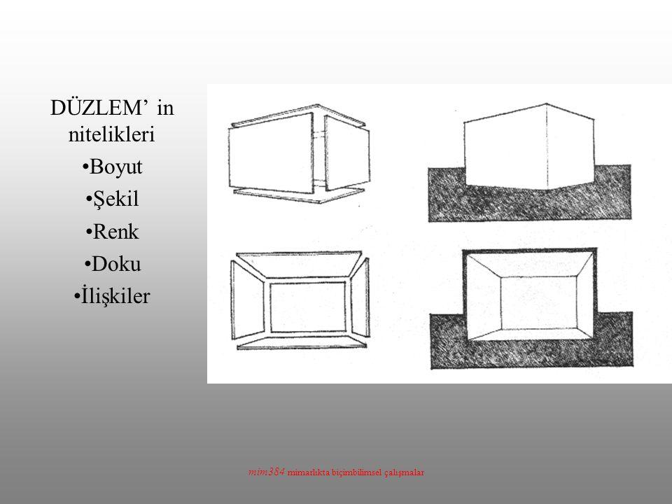 mim384 mimarlıkta biçimbilimsel çalışmalar DÜZLEM' in nitelikleri Boyut Şekil Renk Doku İlişkiler