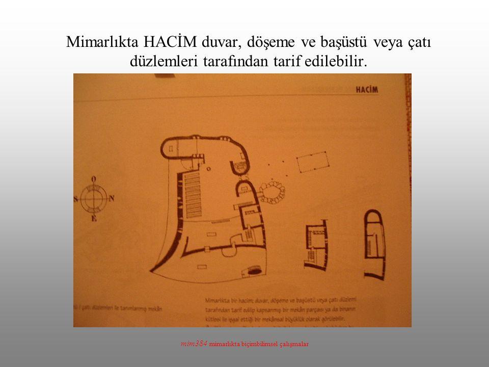 mim384 mimarlıkta biçimbilimsel çalışmalar Mimarlıkta HACİM duvar, döşeme ve başüstü veya çatı düzlemleri tarafından tarif edilebilir.