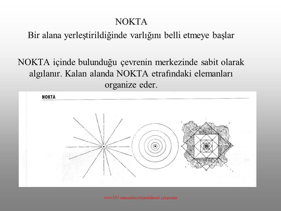 mim384 mimarlıkta biçimbilimsel çalışmalar NOKTA Bir alana yerleştirildiğinde varlığını belli etmeye başlar NOKTA içinde bulunduğu çevrenin merkezinde sabit olarak algılanır.