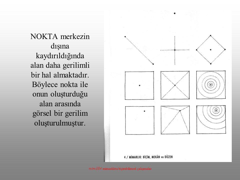 mim384 mimarlıkta biçimbilimsel çalışmalar NOKTA merkezin dışına kaydırıldığında alan daha gerilimli bir hal almaktadır. Böylece nokta ile onun oluştu