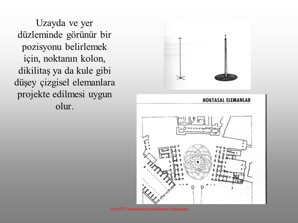 mim384 mimarlıkta biçimbilimsel çalışmalar Uzayda ve yer düzleminde görünür bir pozisyonu belirlemek için, noktanın kolon, dikilitaş ya da kule gibi d