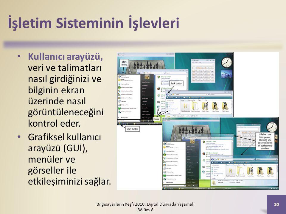 İşletim Sisteminin İşlevleri Kullanıcı arayüzü, veri ve talimatları nasıl girdiğinizi ve bilginin ekran üzerinde nasıl görüntüleneceğini kontrol eder.