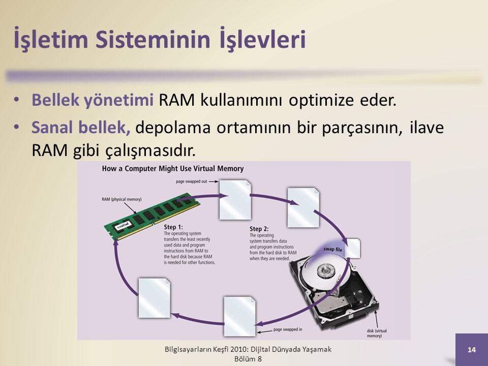 İşletim Sisteminin İşlevleri Bellek yönetimi RAM kullanımını optimize eder. Sanal bellek, depolama ortamının bir parçasının, ilave RAM gibi çalışmasıd