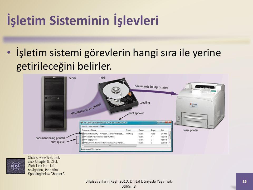 İşletim Sisteminin İşlevleri İşletim sistemi görevlerin hangi sıra ile yerine getirileceğini belirler. Bilgisayarların Keşfi 2010: Dijital Dünyada Yaş