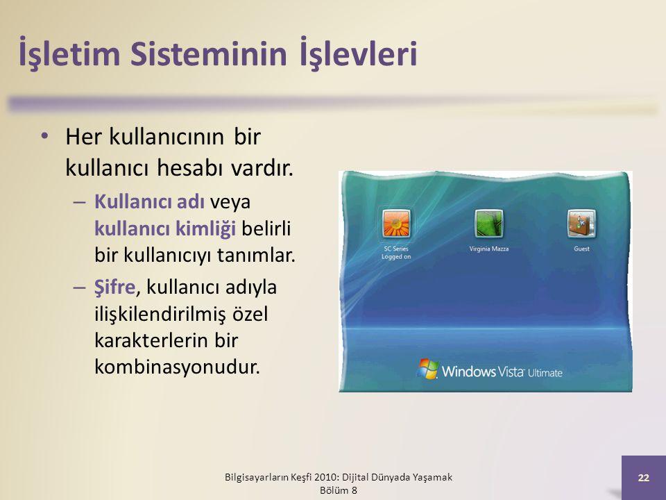 İşletim Sisteminin İşlevleri Her kullanıcının bir kullanıcı hesabı vardır. – Kullanıcı adı veya kullanıcı kimliği belirli bir kullanıcıyı tanımlar. –