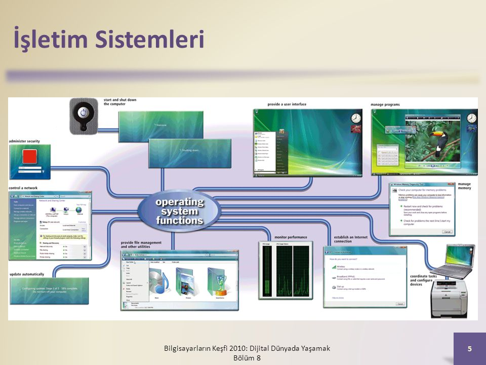 Bağımsız İşletim Sistemleri Windows Vista, aşağıdaki programları sağlar: Bilgisayarların Keşfi 2010: Dijital Dünyada Yaşamak Bölüm 8 26 Windows Firewall Windows Messenger Windows Media Player Windows Sidebar