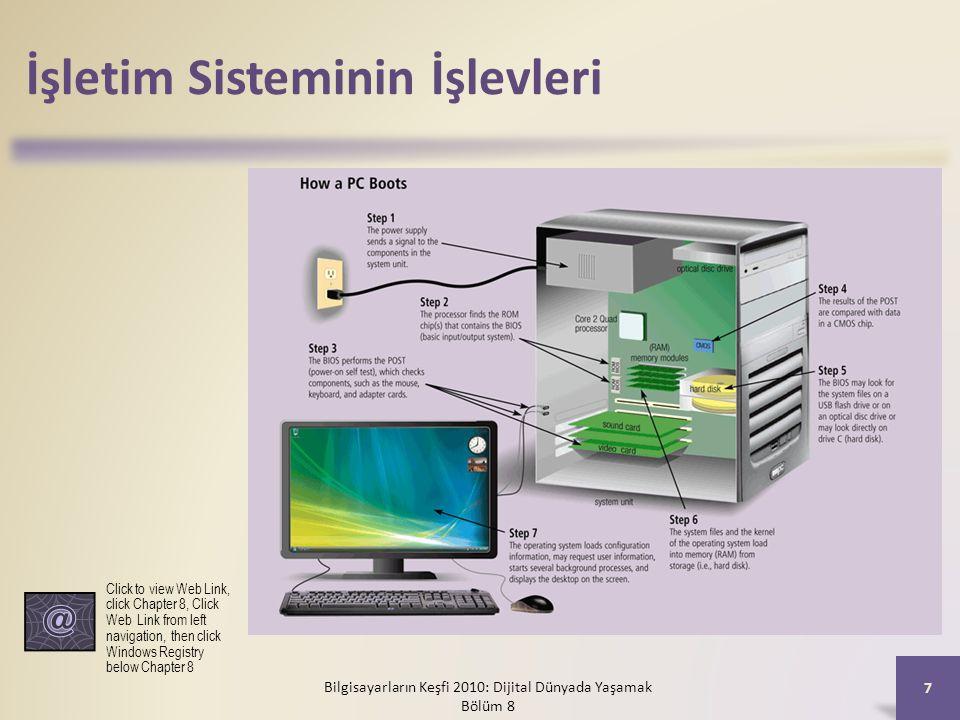 İşletim Sisteminin İşlevleri Bilgisayarların Keşfi 2010: Dijital Dünyada Yaşamak Bölüm 8 7 Click to view Web Link, click Chapter 8, Click Web Link fro