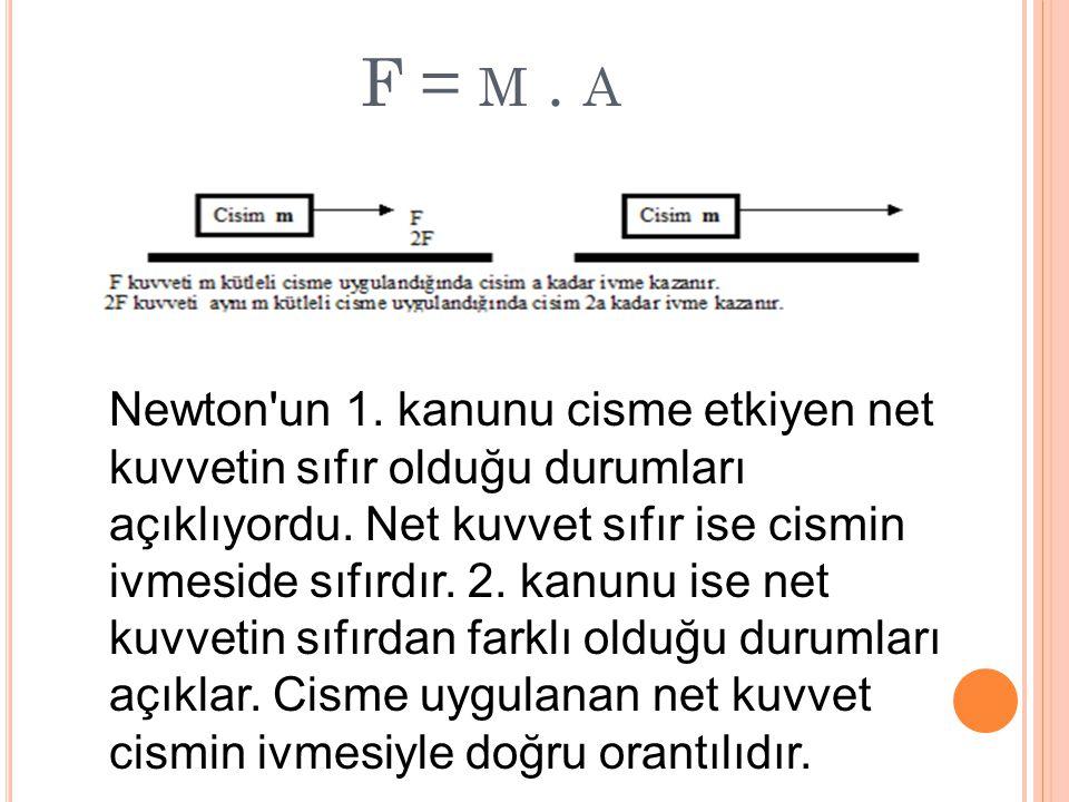 F = M. A Newton'un 1. kanunu cisme etkiyen net kuvvetin sıfır olduğu durumları açıklıyordu. Net kuvvet sıfır ise cismin ivmeside sıfırdır. 2. kanunu i