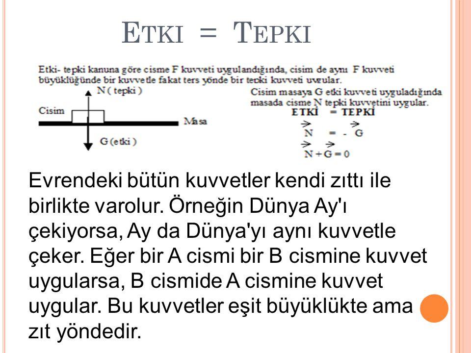 E TKI = T EPKI Evrendeki bütün kuvvetler kendi zıttı ile birlikte varolur. Örneğin Dünya Ay'ı çekiyorsa, Ay da Dünya'yı aynı kuvvetle çeker. Eğer bir
