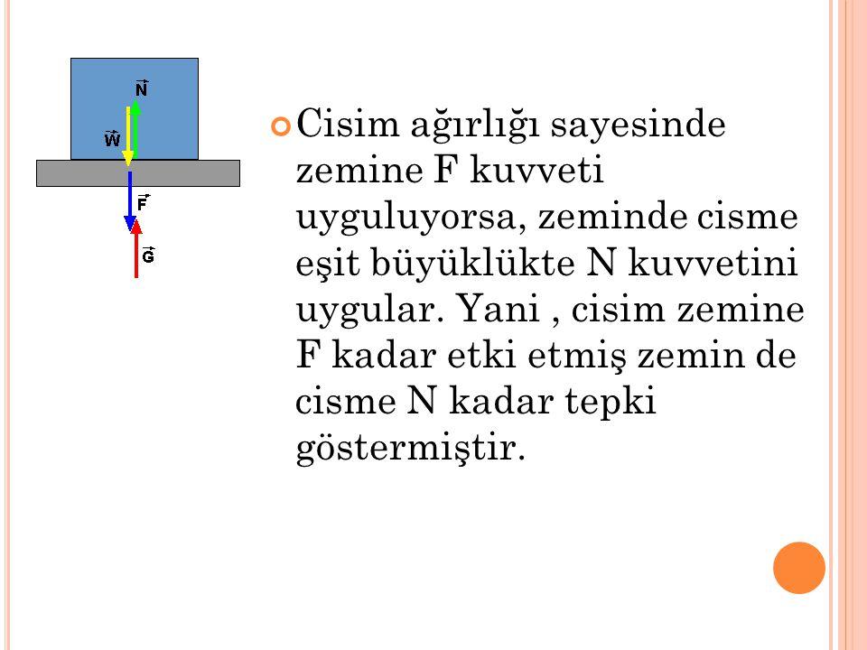 Cisim ağırlığı sayesinde zemine F kuvveti uyguluyorsa, zeminde cisme eşit büyüklükte N kuvvetini uygular. Yani, cisim zemine F kadar etki etmiş zemin