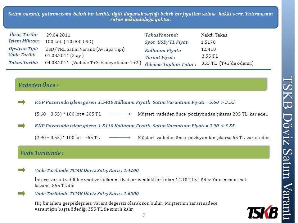 TSKB Döviz Satım Varantı Satım varantı, yatırımcısına belirli bir tarihte ilgili dayanak varlığı belirli bir fiyattan satma hakkı verir. Yatırımcının