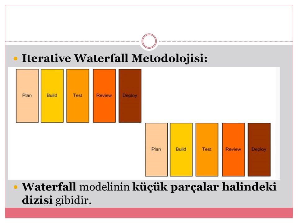 Iterative Waterfall Metodolojisi: Waterfall modelinin küçük parçalar halindeki dizisi gibidir.