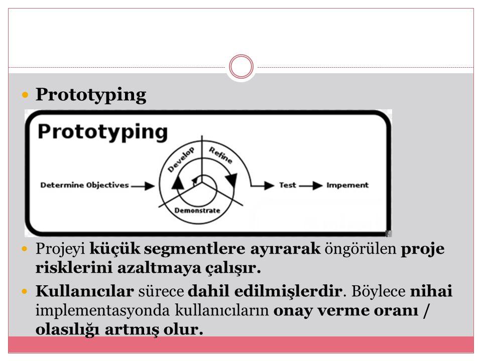Prototyping Projeyi küçük segmentlere ayırarak öngörülen proje risklerini azaltmaya çalışır. Kullanıcılar sürece dahil edilmişlerdir. Böylece nihai im