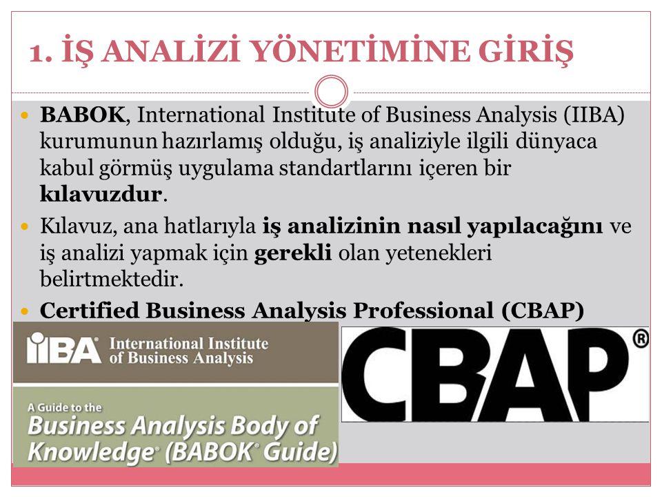 1. İŞ ANALİZİ YÖNETİMİNE GİRİŞ BABOK, International Institute of Business Analysis (IIBA) kurumunun hazırlamış olduğu, iş analiziyle ilgili dünyaca ka