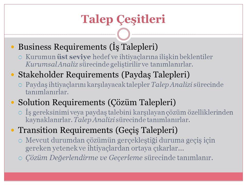 Talep Çeşitleri Business Requirements (İş Talepleri)  Kurumun üst seviye hedef ve ihtiyaçlarına ilişkin beklentiler Kurumsal Analiz sürecinde gelişti