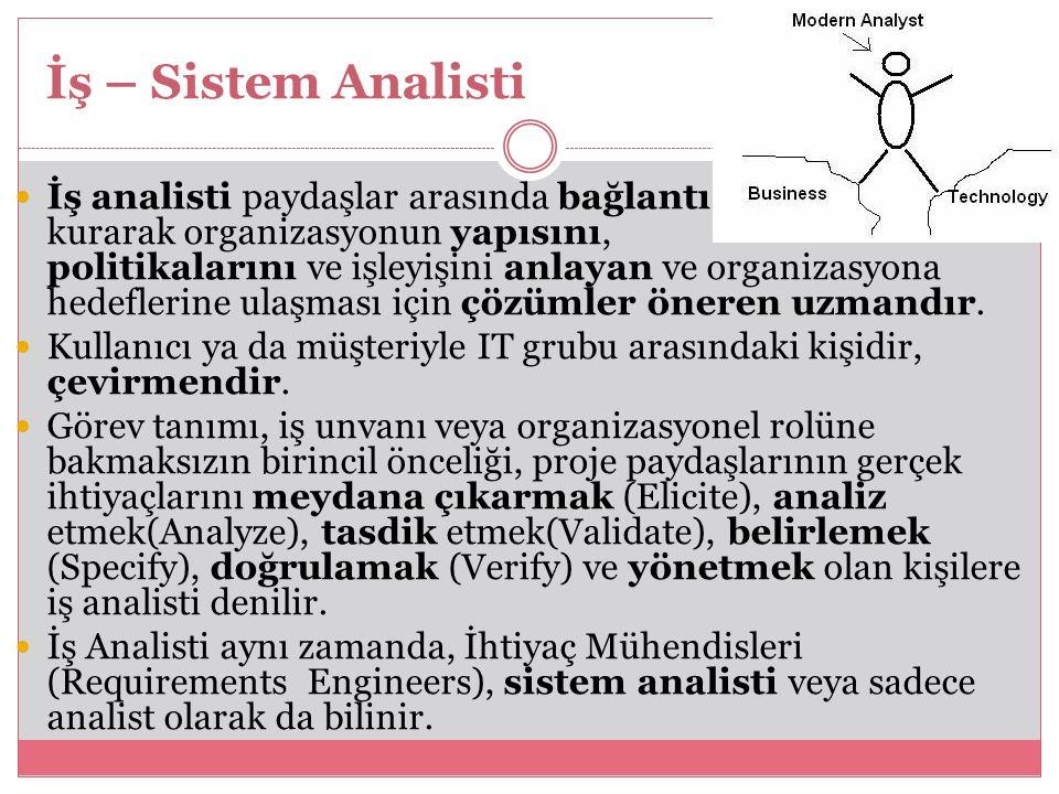 İş – Sistem Analisti İş analisti paydaşlar arasında bağlantı kurarak organizasyonun yapısını, politikalarını ve işleyişini anlayan ve organizasyona hedeflerine ulaşması için çözümler öneren uzmandır.