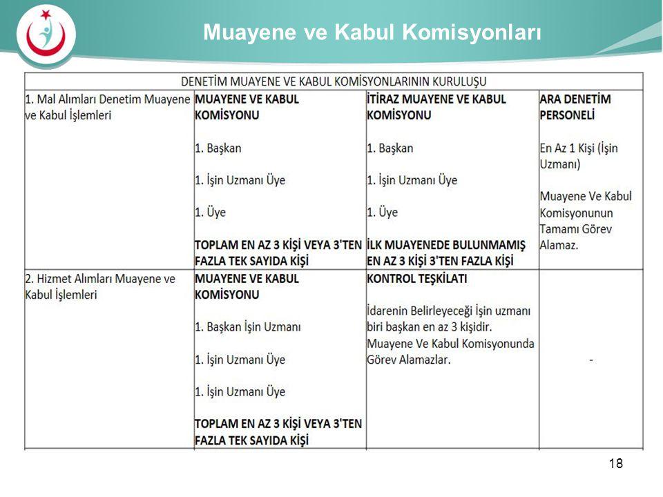 Muayene ve Kabul Komisyonları 18