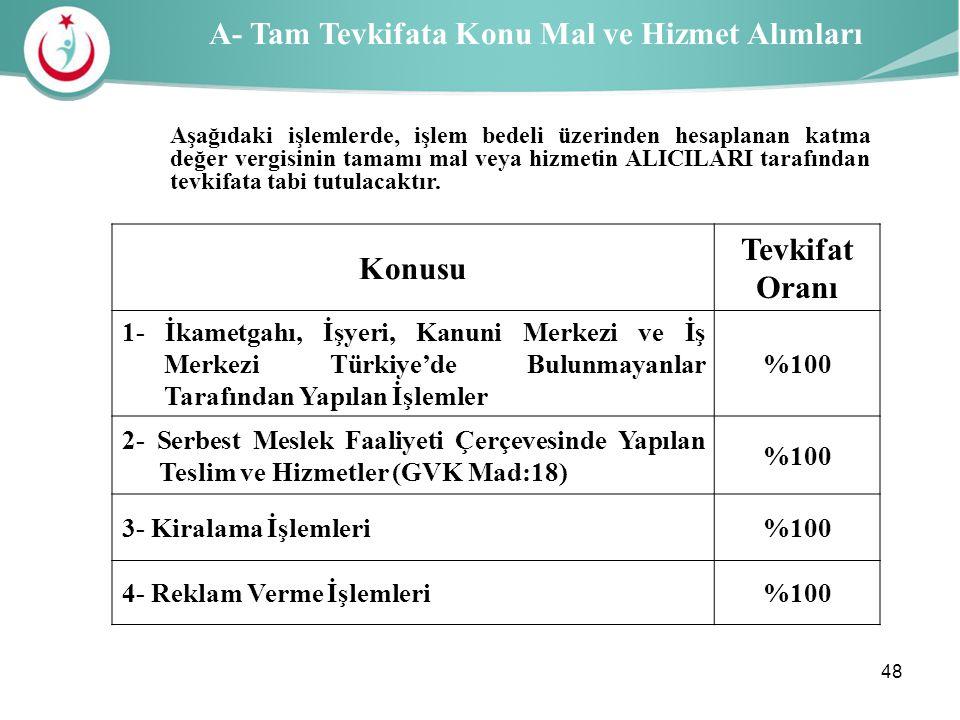 Sağlık İl Müdürlüğü A- Tam Tevkifata Konu Mal ve Hizmet Alımları Konusu Tevkifat Oranı 1- İkametgahı, İşyeri, Kanuni Merkezi ve İş Merkezi Türkiye'de