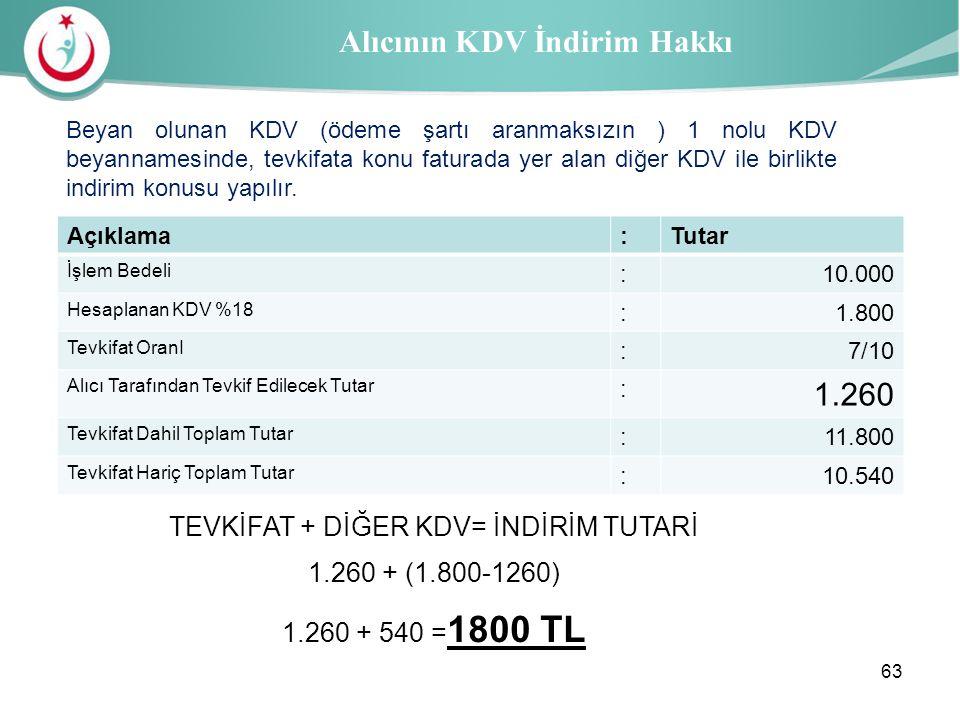 Sağlık İl Müdürlüğü Alıcının KDV İndirim Hakkı Beyan olunan KDV (ödeme şartı aranmaksızın ) 1 nolu KDV beyannamesinde, tevkifata konu faturada yer ala