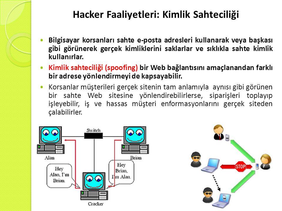 Hacker Faaliyetleri: Kimlik Sahteciliği Bilgisayar korsanları sahte e-posta adresleri kullanarak veya başkası gibi görünerek gerçek kimliklerini saklarlar ve sıklıkla sahte kimlik kullanırlar.
