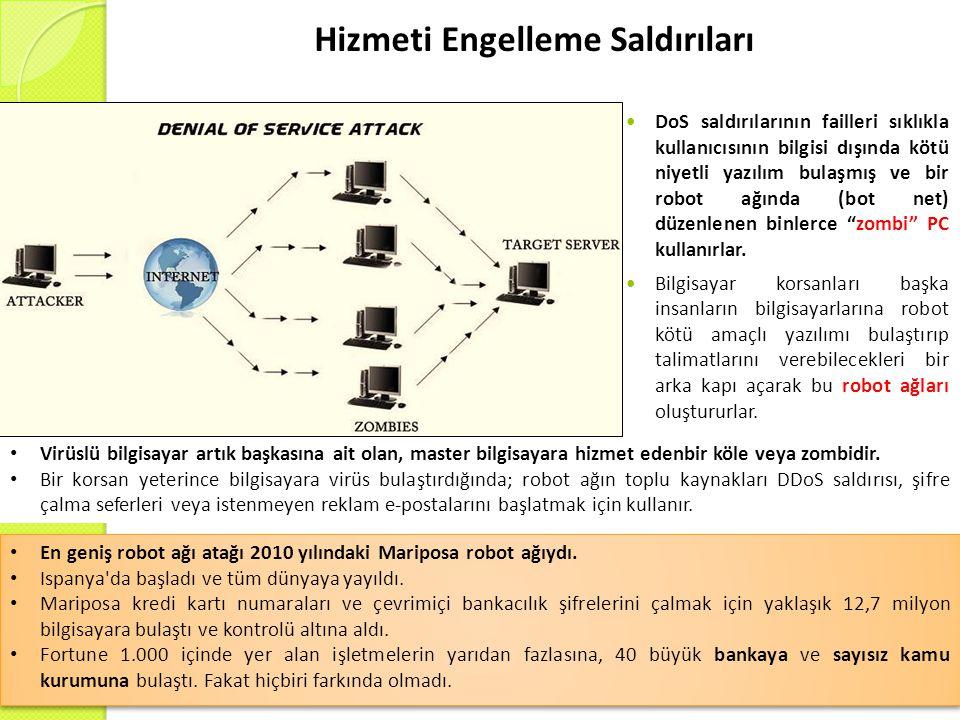 Hizmeti Engelleme Saldırıları DoS saldırılarının failleri sıklıkla kullanıcısının bilgisi dışında kötü niyetli yazılım bulaşmış ve bir robot ağında (bot net) düzenlenen binlerce zombi PC kullanırlar.