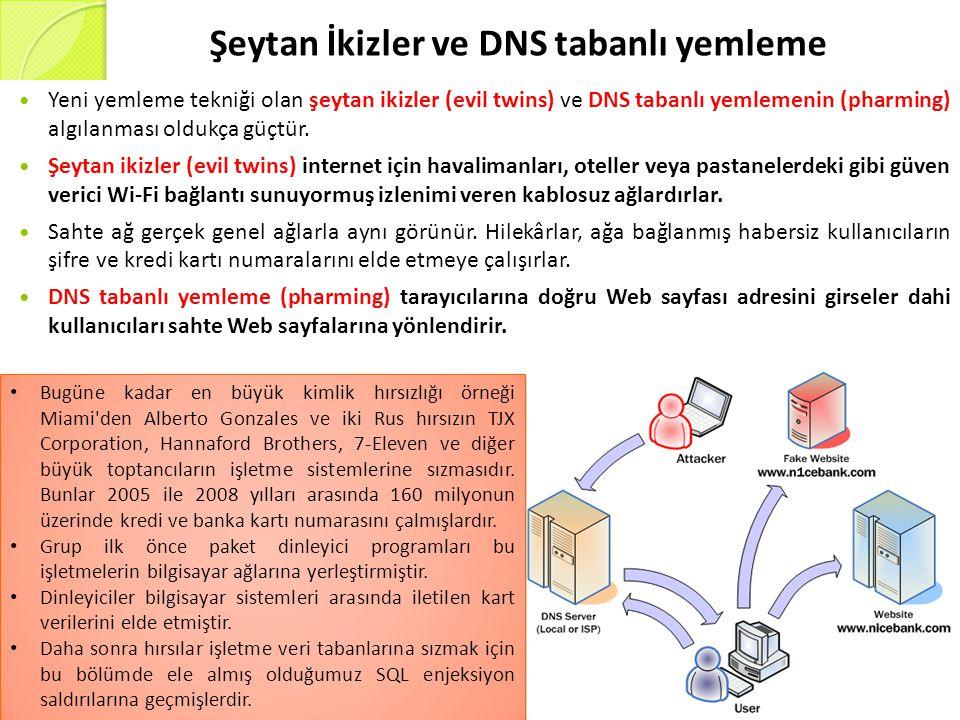 Şeytan İkizler ve DNS tabanlı yemleme Yeni yemleme tekniği olan şeytan ikizler (evil twins) ve DNS tabanlı yemlemenin (pharming) algılanması oldukça güçtür.