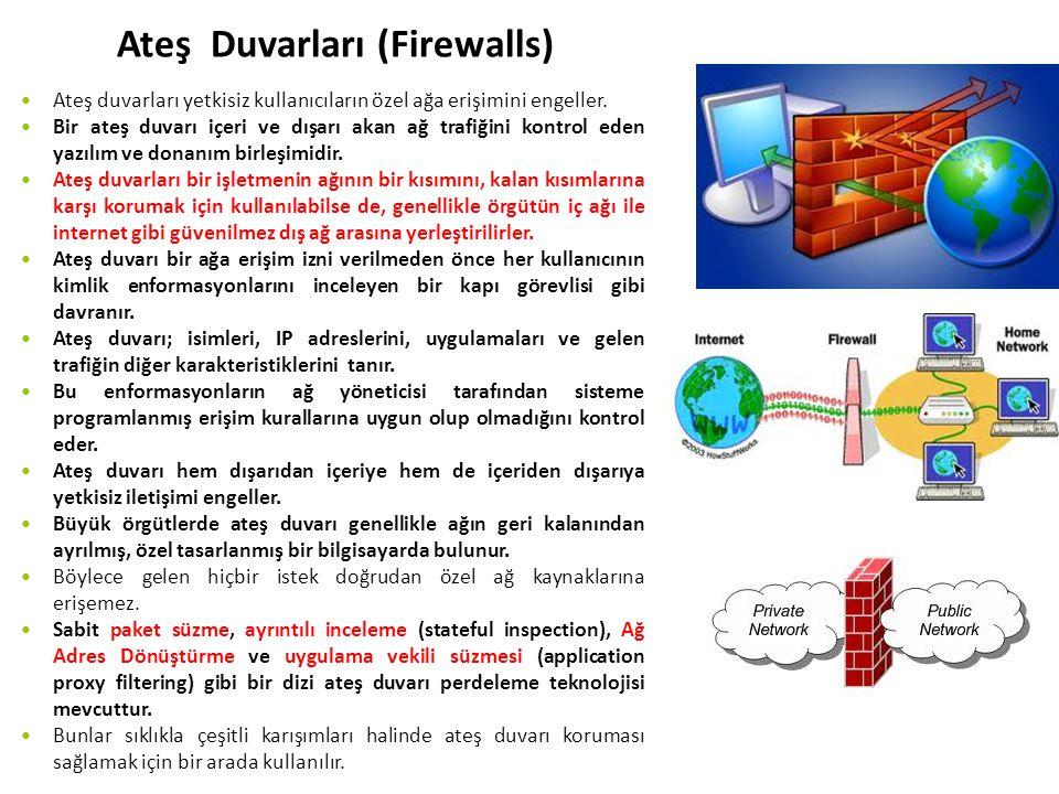 Ateş Duvarları (Firewalls) Ateş duvarları yetkisiz kullanıcıların özel ağa erişimini engeller. Bir ateş duvarı içeri ve dışarı akan ağ trafiğini kontr