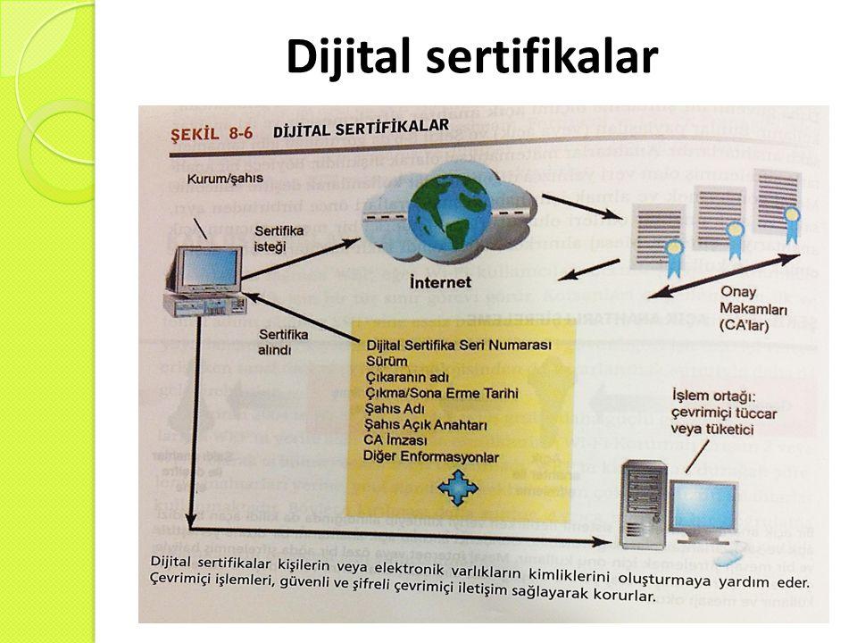 Dijital sertifikalar