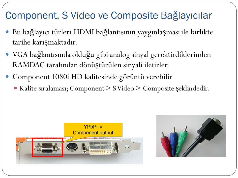 Bu ba ğ layıcı türleri HDMI ba ğ lantısının yaygınla ş ması ile birlikte tarihe karı ş maktadır. VGA ba ğ lantısında oldu ğ u gibi analog sinyal gerek