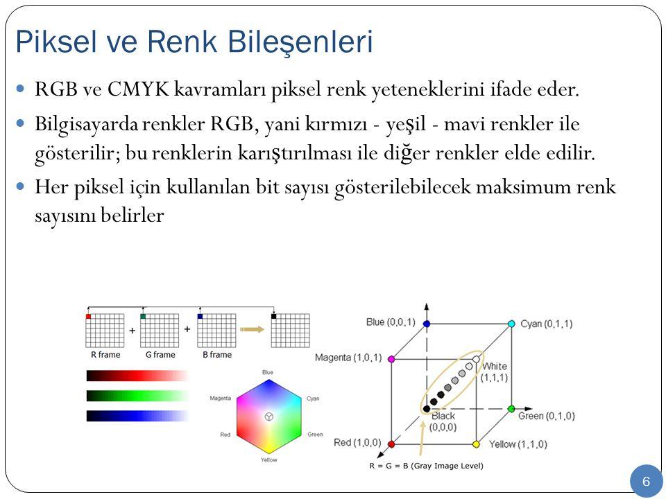 6 RGB ve CMYK kavramları piksel renk yeteneklerini ifade eder. Bilgisayarda renkler RGB, yani kırmızı - ye ş il - mavi renkler ile gösterilir; bu renk