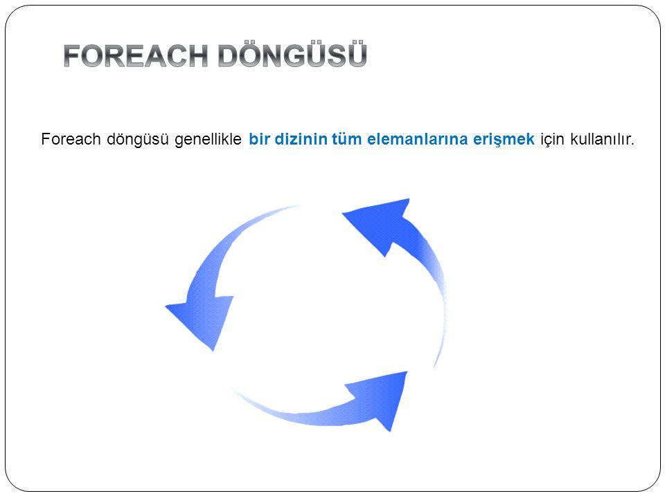 foreach( değişken in dizi, string vb. ) { Yapılacak İşlemler }