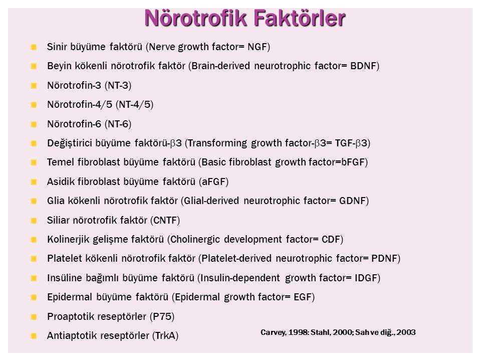 Sinir büyüme faktörü (Nerve growth factor= NGF) Beyin kökenli nörotrofik faktör (Brain-derived neurotrophic factor= BDNF) Nörotrofin-3 (NT-3) Nörotrof