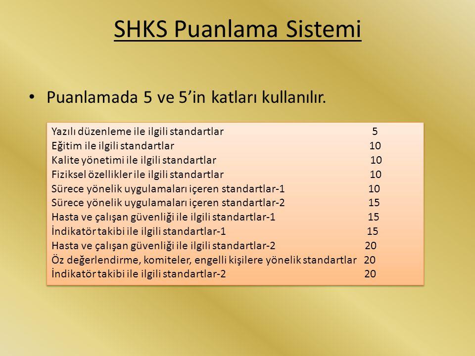 SHKS Puanlama Sistemi Puanlamada 5 ve 5'in katları kullanılır. Yazılı düzenleme ile ilgili standartlar 5 Eğitim ile ilgili standartlar 10 Kalite yönet
